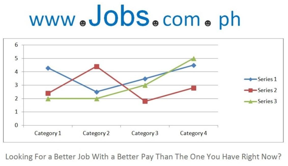 http://makati.com.ph/000001a/000001a/makati+cbd/pic/makati+jobs.jpg